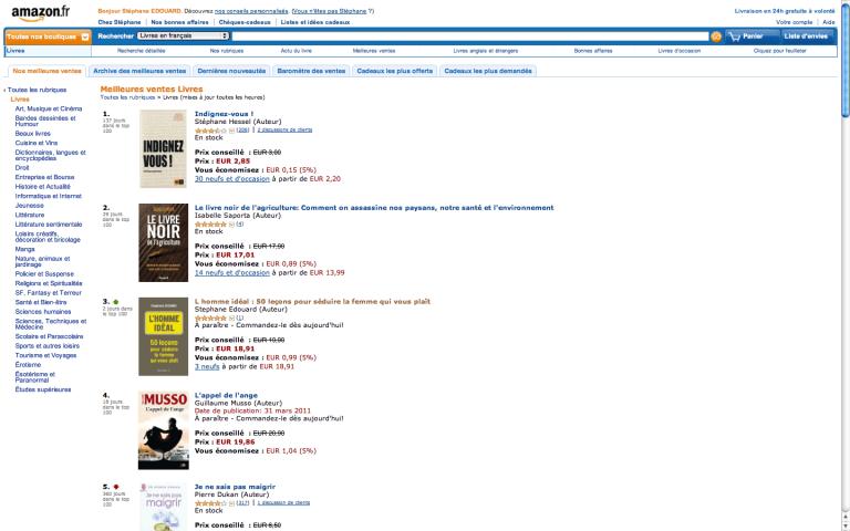 L'homme idéal : Amazon en rupture de stock