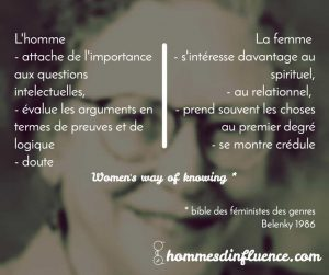 Comprendre le féminisme : belenky, 1986, Women's way of knowing